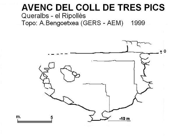 topo Avenc del Coll de Tres Pics