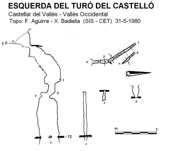 topo Esquerda del Turó del Castelló