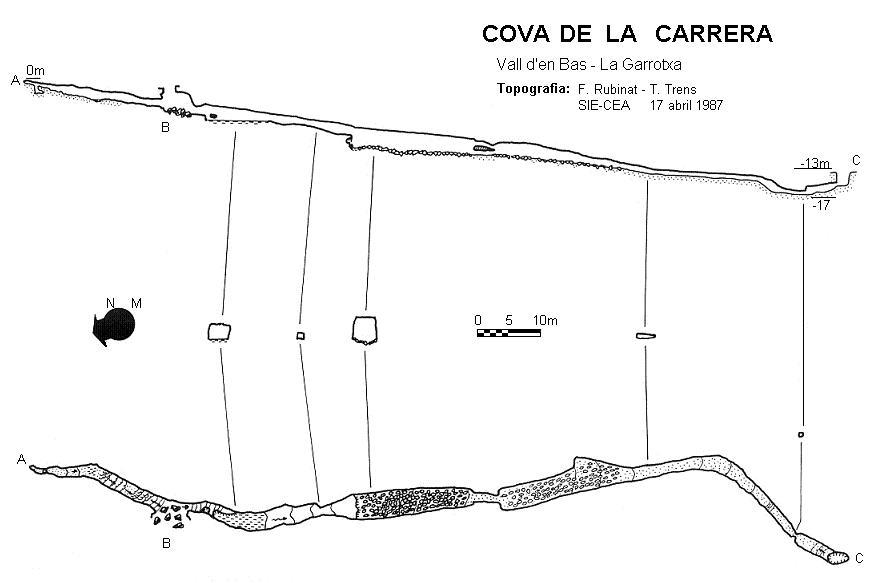 topo Cova de la Carrera