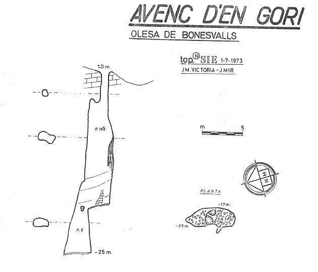 topo Avenc d'en Gori
