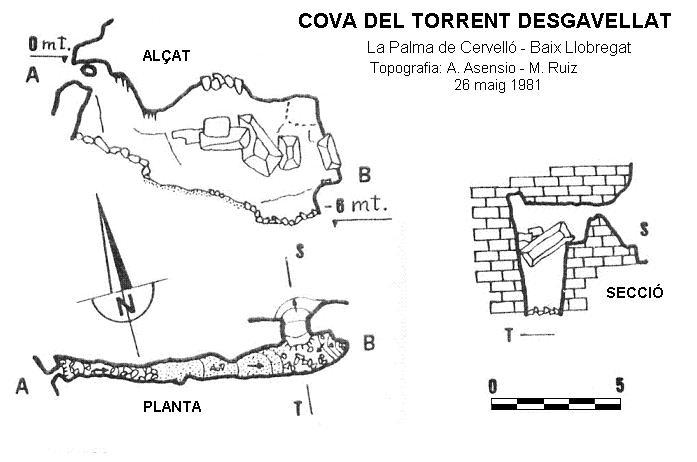topo Cova del Torrent Desgavellat