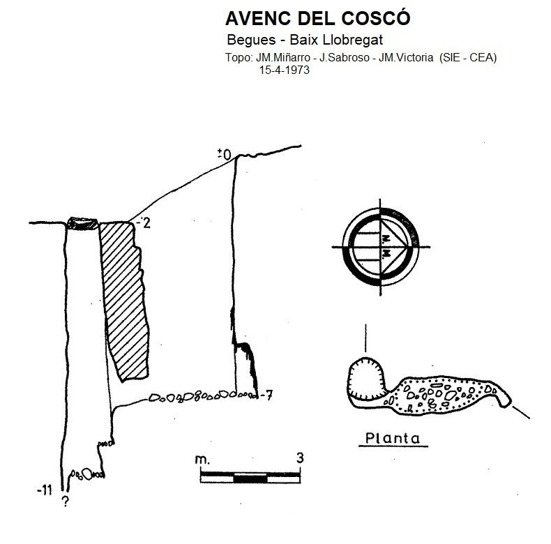 topo Avenc del Coscó