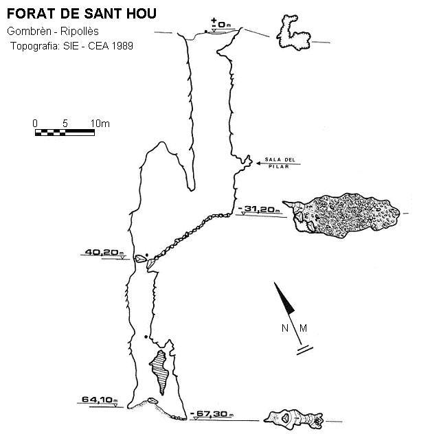 topo Forat de Sant Ou
