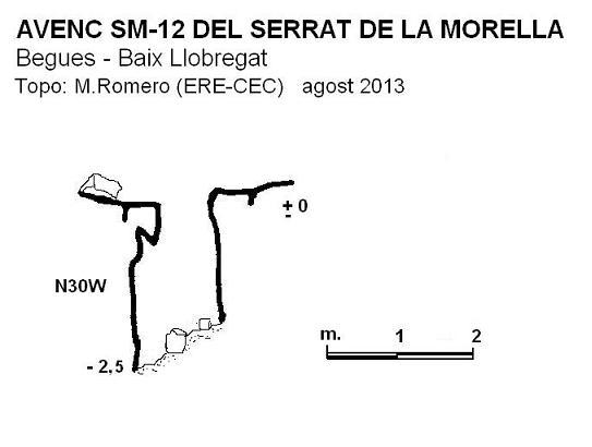 topo Avenc Sm-12 del Serrat de la Morella