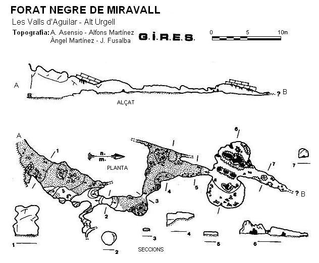 topo Forat Negre de Miravall