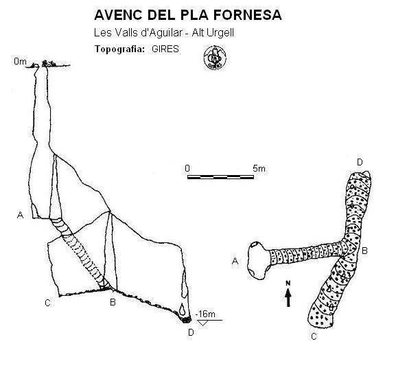 topo Avenc del Pla Fornesa
