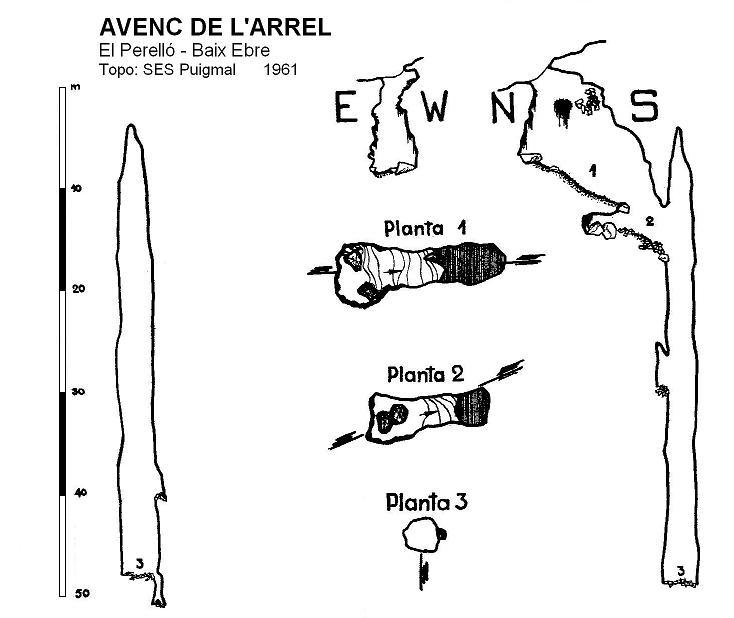 topo Avenc de l'Arrel