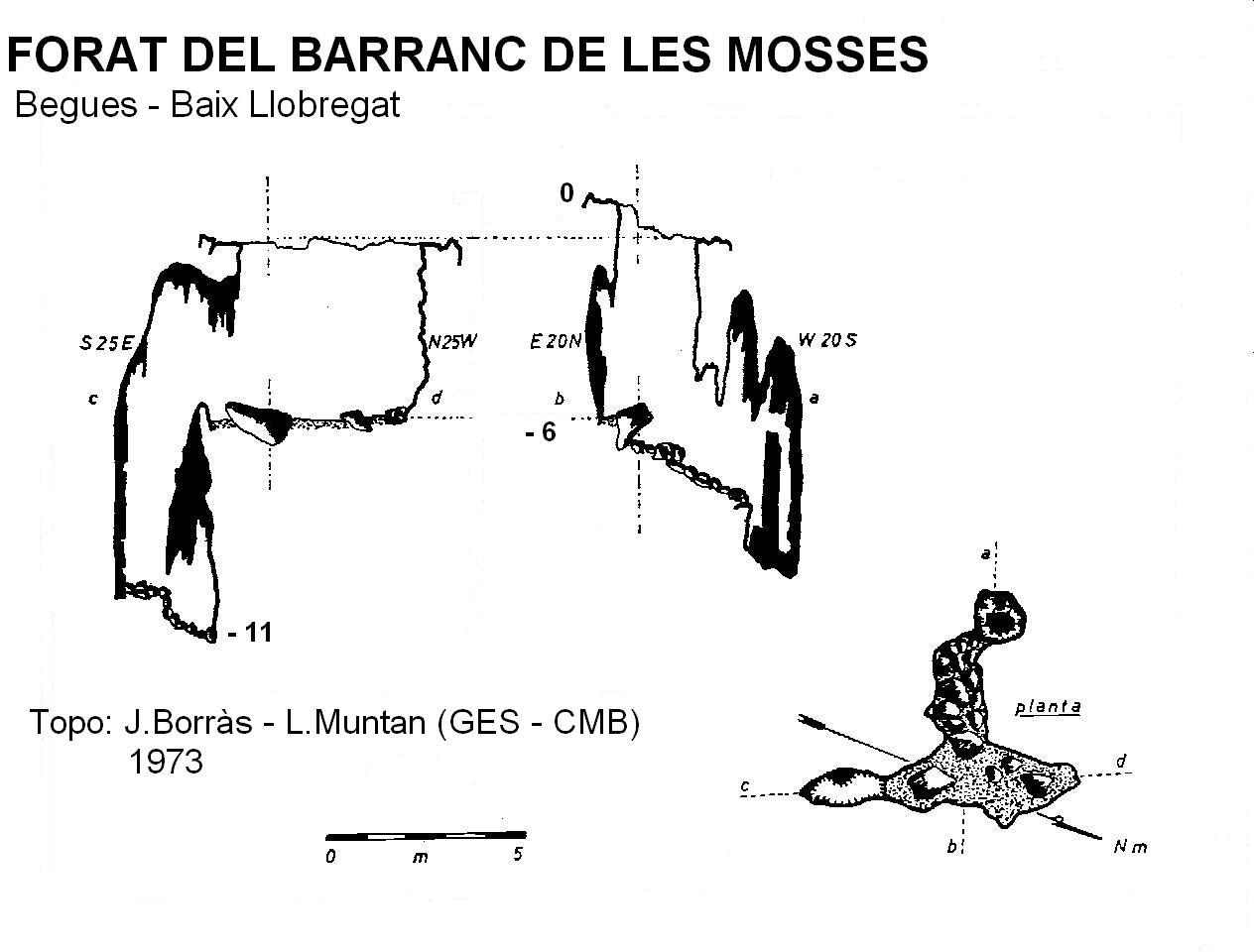 topo Forat del Barranc de les Mosses