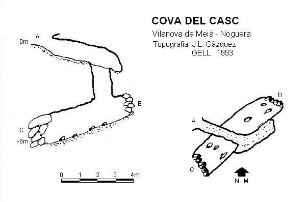 topo Cova del Casc
