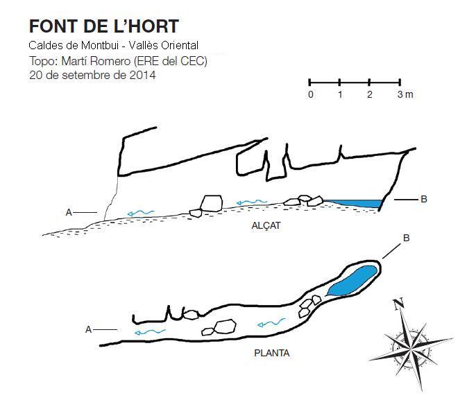 topo Font de l'Hort