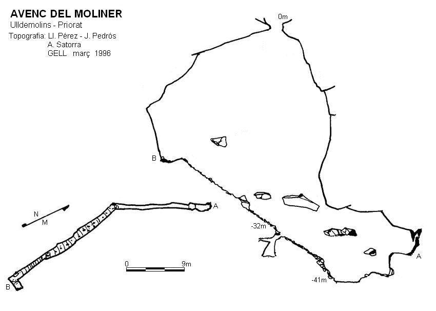 topo Avenc del Moliner