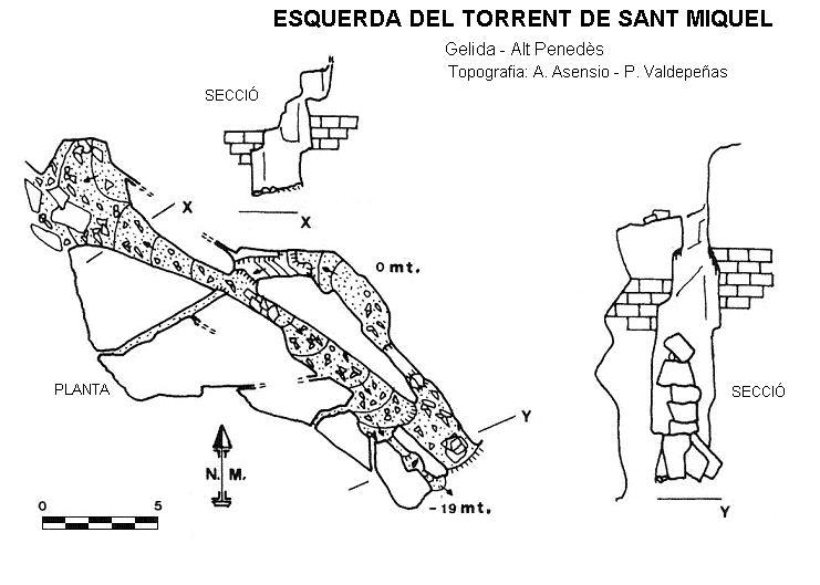 topo Esquerda del Torrent de Sant Miquel