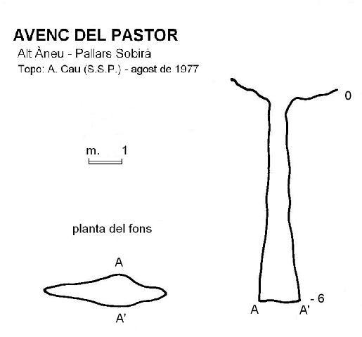 topo Avenc del Pastor