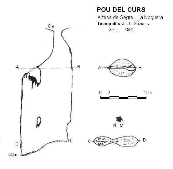topo Pou del Curs
