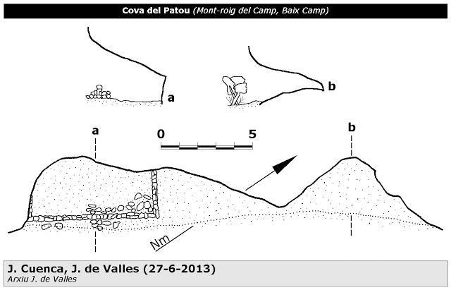topo Cova del Patou