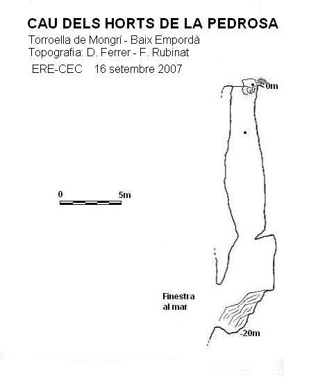 topo Cau dels Horts de la Pedrosa