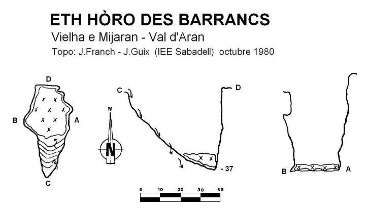 topo Eth Hòro Des Barrancs