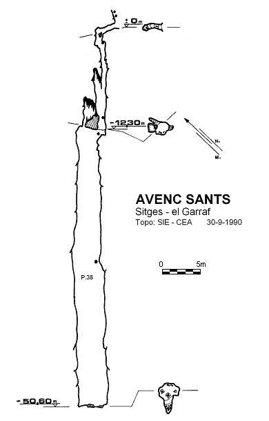 topo Avenc Sants