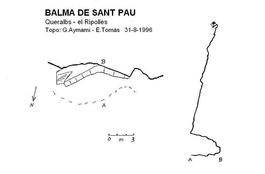 topo Balma de Sant Pau