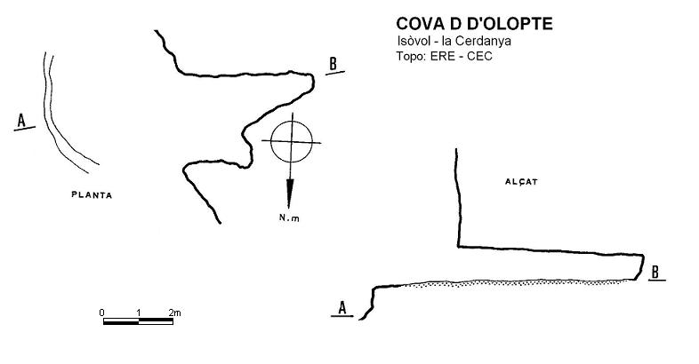 topo Cova D d'Olopte