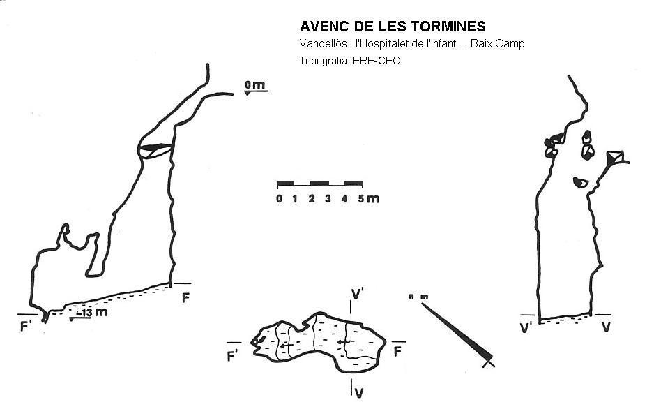 topo Avenc de les Tormines
