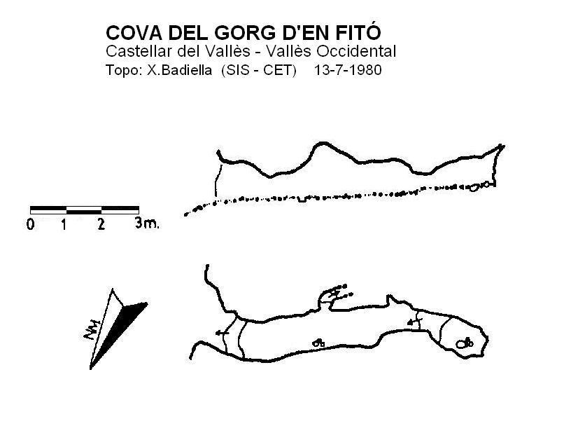 topo Cova del Gorg d'en Fitó
