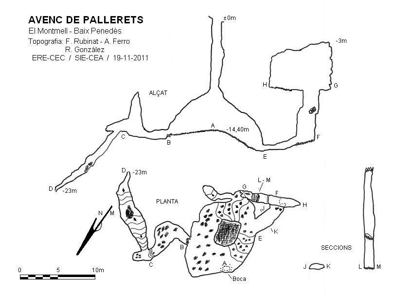 topo Avenc de Pallerets