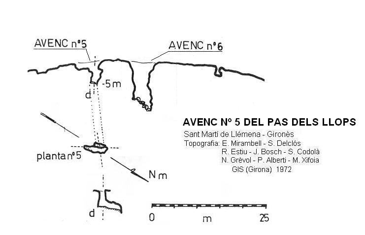 topo Avenc Nº5 del Pas dels Llops