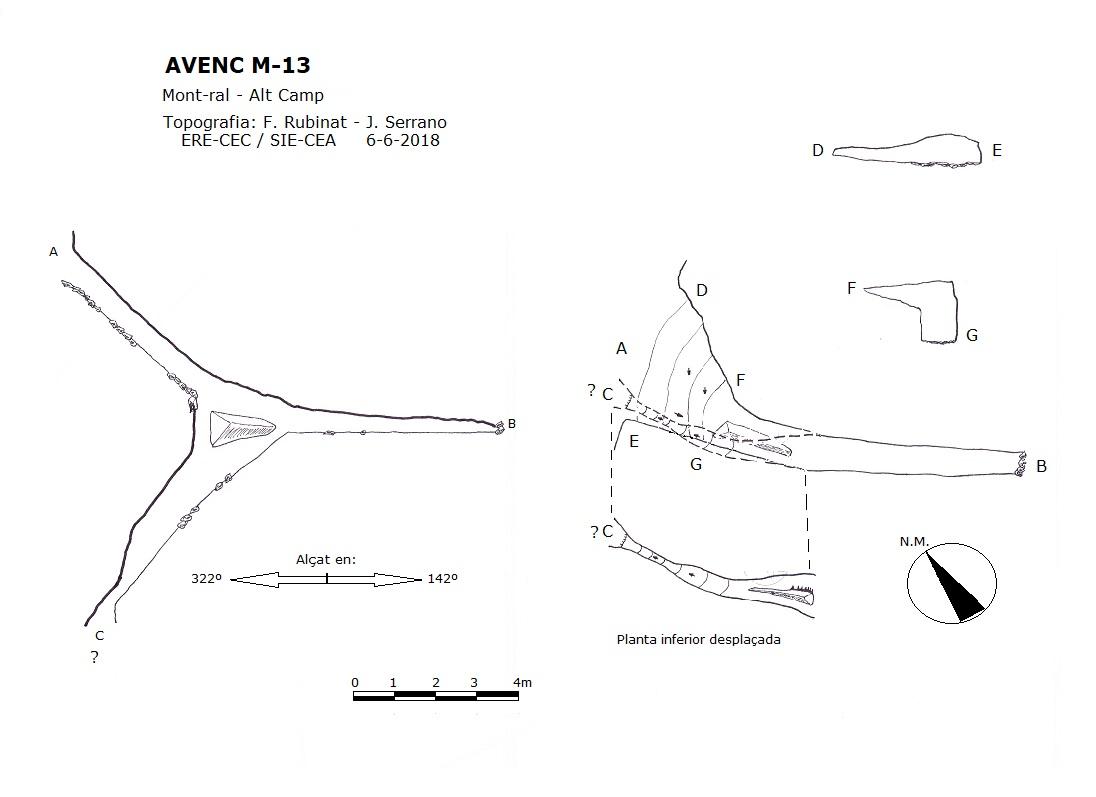 topo Avenc M-13