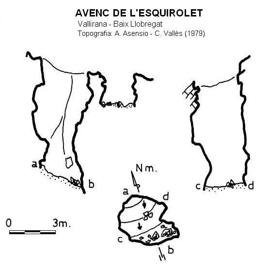topo Avenc de l'Esquirolet