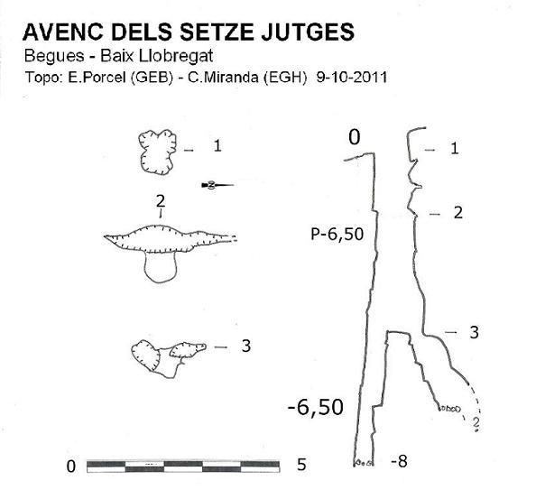 topo Avenc dels Setze Jutges