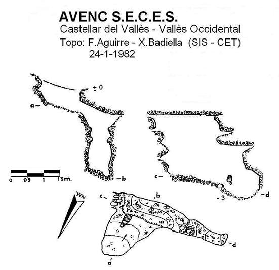topo Avenc S.e.c.e.s.