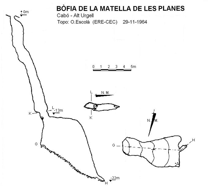 topo Bòfia de la Matella de les Planes