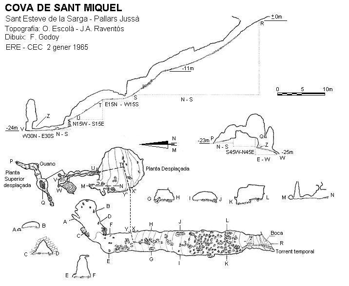 topo Cova de Sant Miquel
