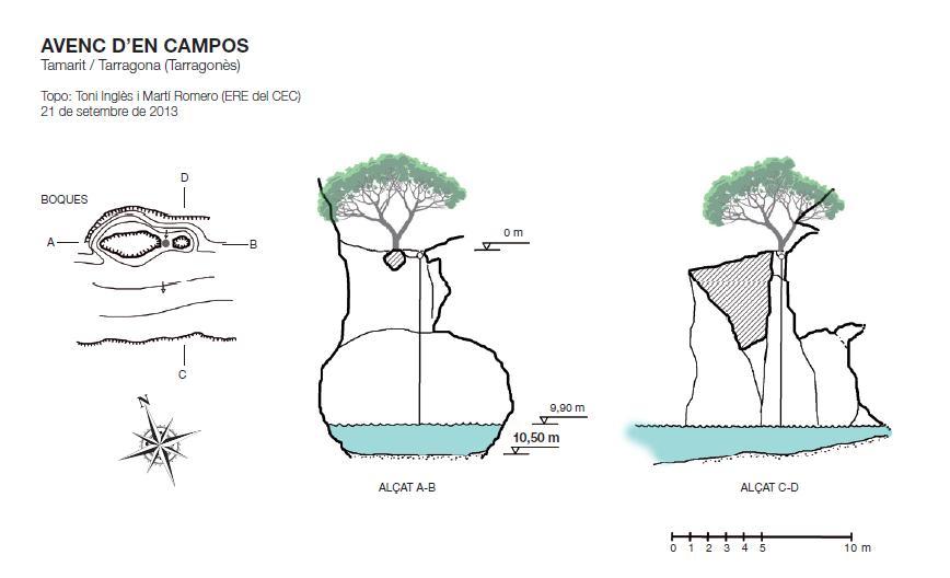topo Avenc d'en Campos