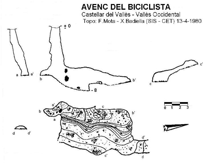 topo Avenc del Biciclista