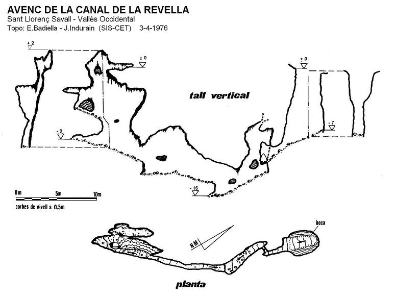 topo Avenc de la Canal de la Revella