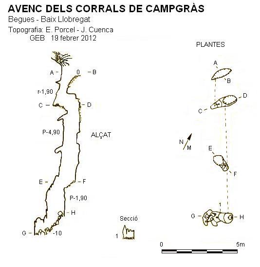topo Avenc dels Corrals de Campgràs