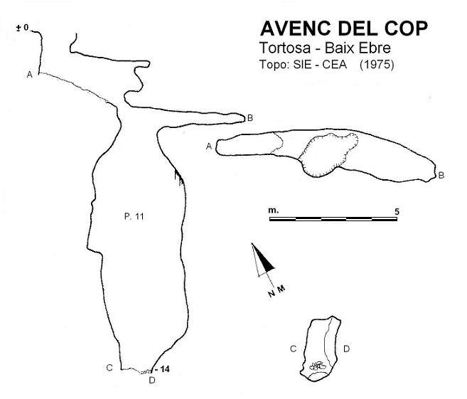 topo Avenc del Cop