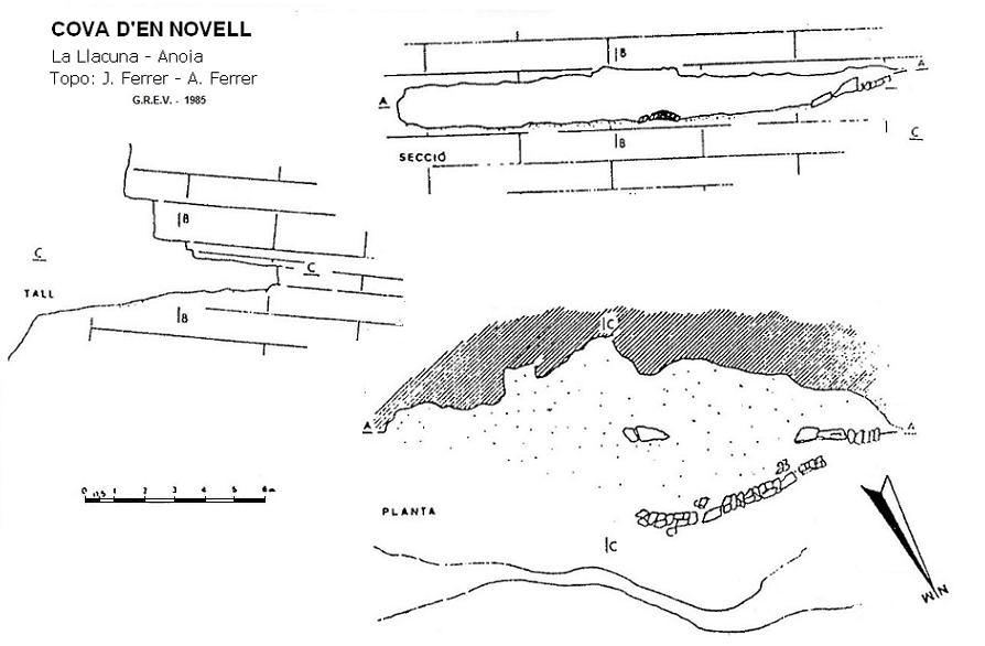 topo Cova d'en Novell