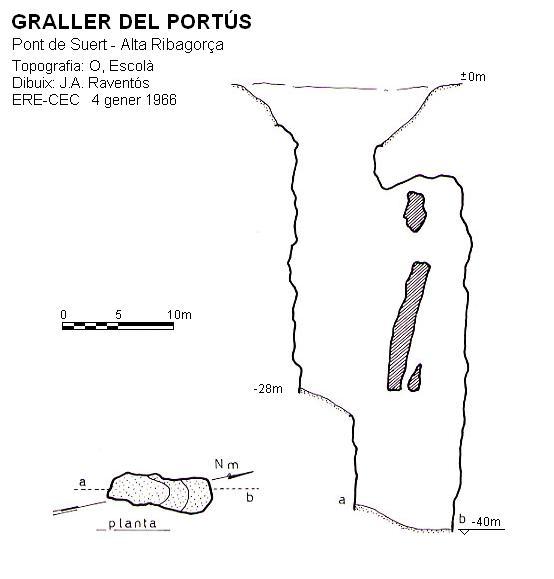 topo Graller del Portús