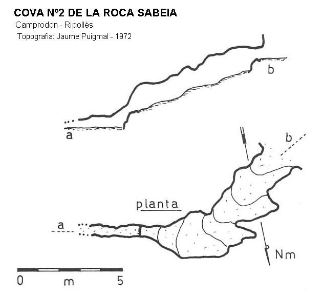 topo Cova Nº2 de la Roca Sabeia