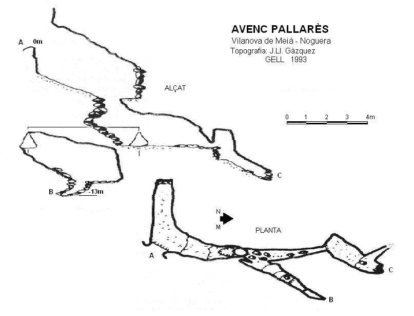 topo Avenc Pallarès