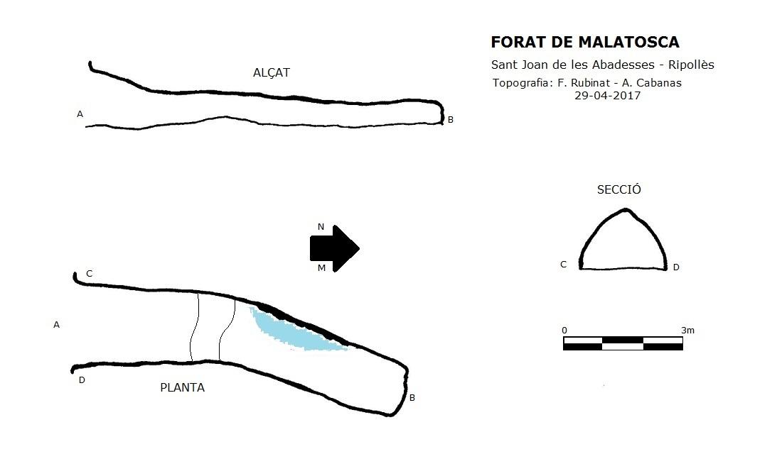 topo Forat de Malatosca