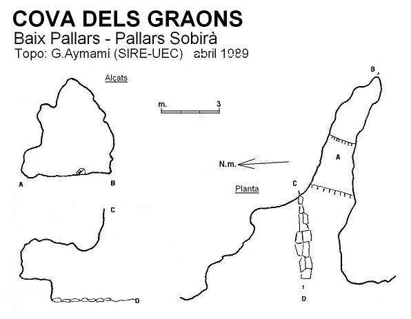 topo Cova dels Graons