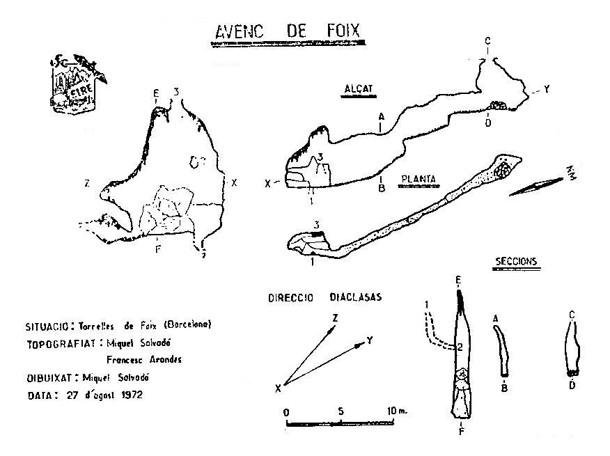 topo Avenc Josep Cuadrench