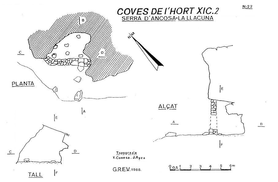 topo Coves de l'Hort Xic