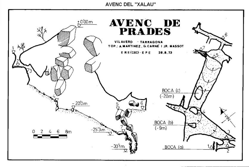 topo Avenc del Xalau