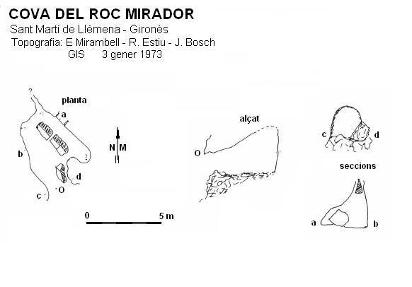 topo Cova del Roc Mirador