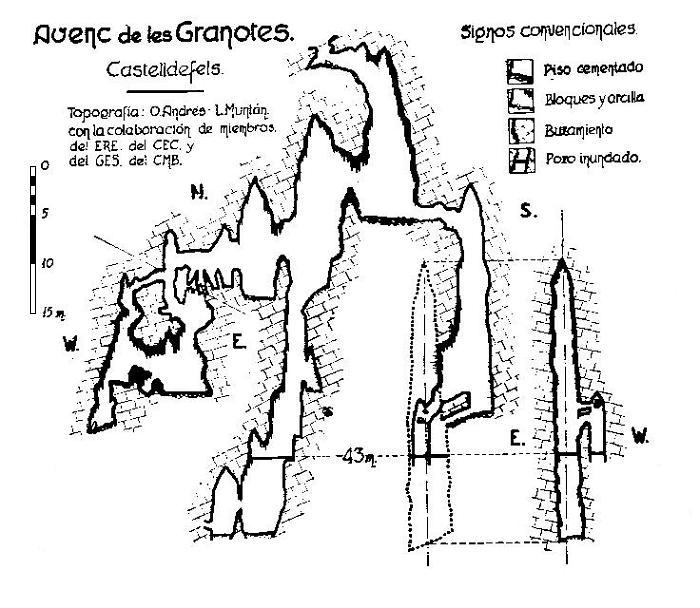 topo Avenc de les Granotes